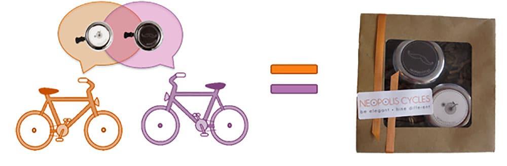 Neopolis Cycles propose des sonnettes pour la Saint Valentin