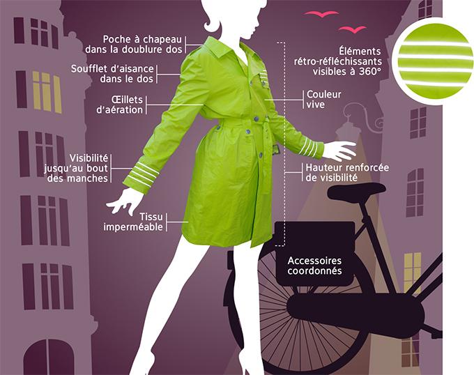 Tumavu vélo urbain vetement accessoires