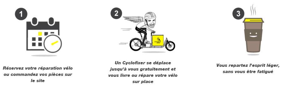 cyclofix-reparateur-velo-qui-se-deplace-chez-vous