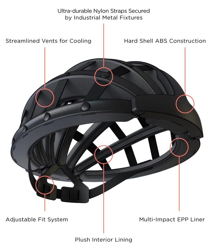 La casque de vélo urbain pliant et compact Fend