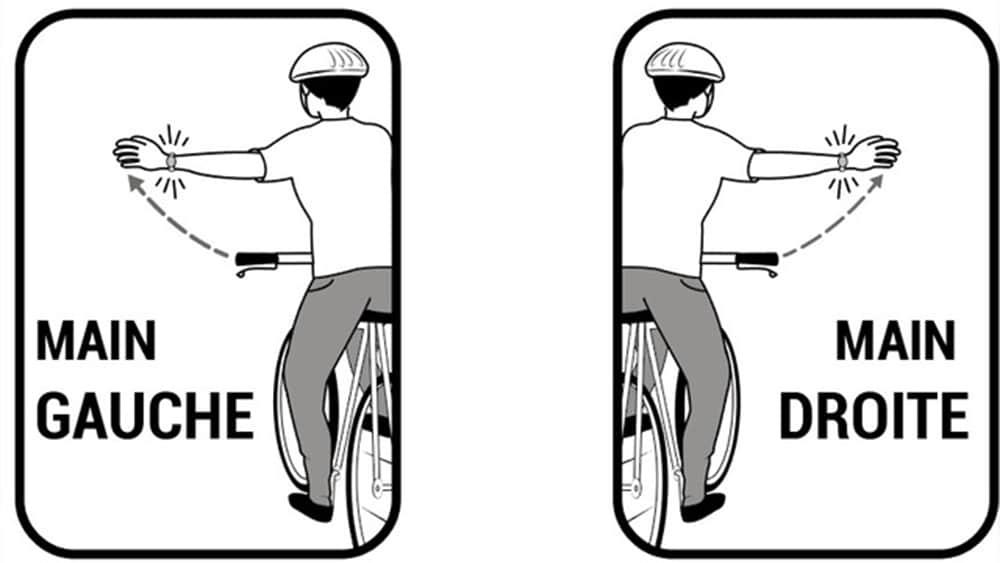 HOÉ, le clignotant automatique pour cycliste