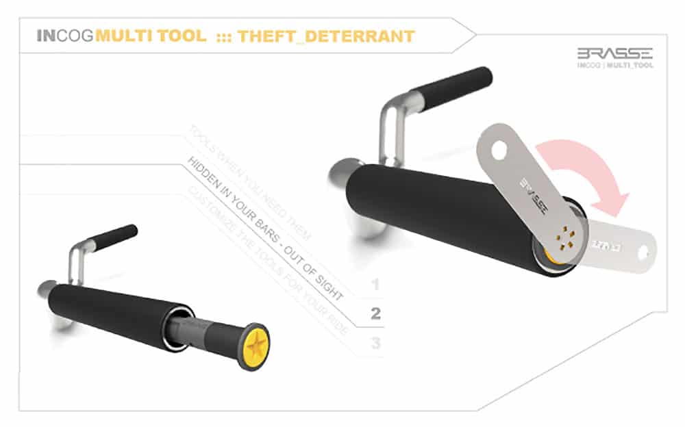 InCOG Biketool des outils qui tiennent dans le guidon !
